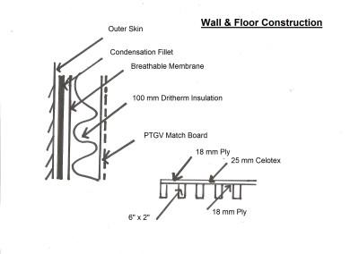 Plan of Wall & Floor Construction